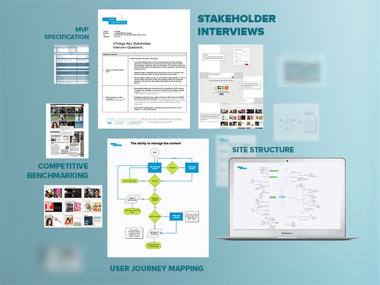 Image examples of stackholder interview questions and other research done